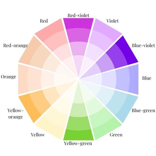 Color Wheel with red-violet, yellow, blue-violet, and yellow-green Highlighted