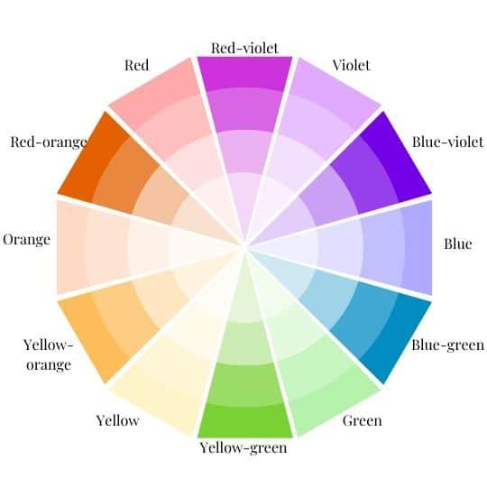 Color Wheel with Tertiary Colors Highlighted