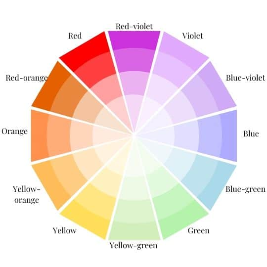 Color Wheel with Warm Colors Highlighted