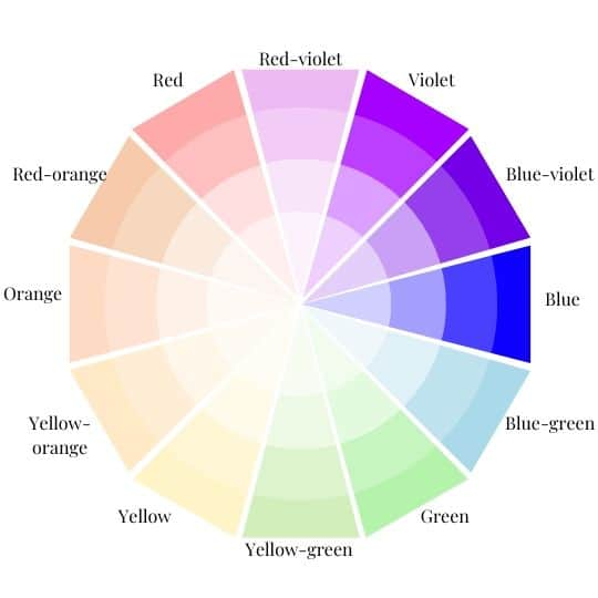 Color Wheel with blue, blue-violet, and violet Colors Highlighted