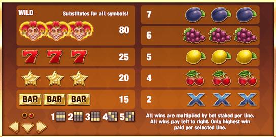 symbole w grze