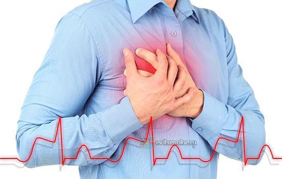Фото - Учасщенное серцебиение