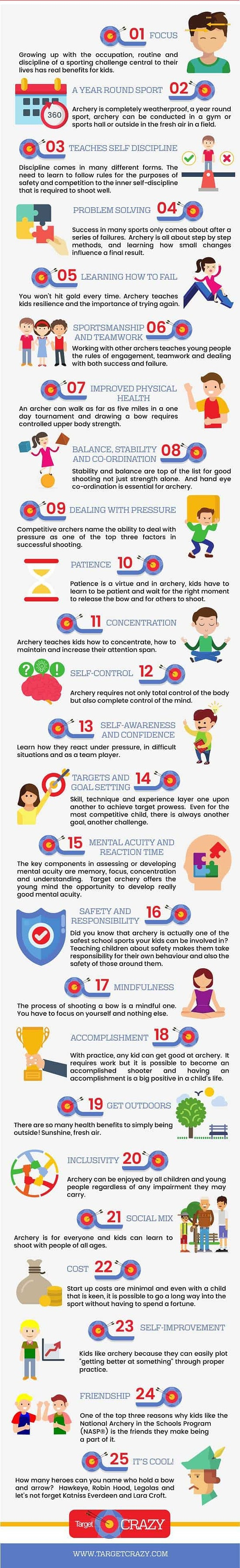 25 reasons archery is good for kids infographic