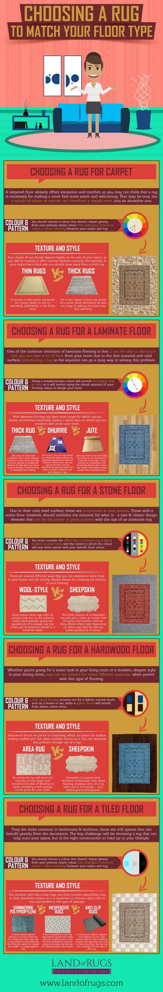 CHOOSING A RUG TO MATCH YOUR FLOOR TYPE - matching rugs with floors
