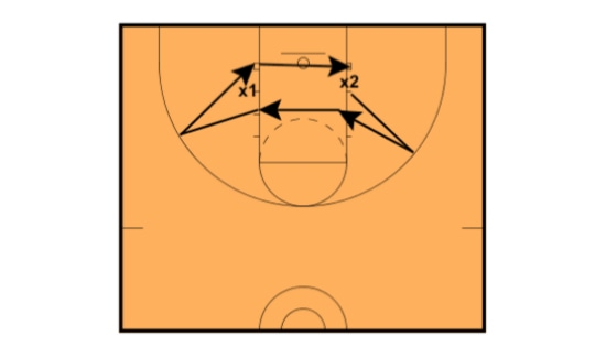 Reminder Slides Basketball Defensive Drill