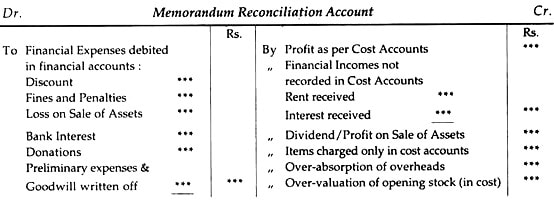reconciliation of cost and financial accounts questions