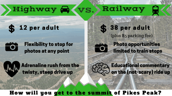 Driving up Pikes Peak Highway vs taking the cog railway infographic