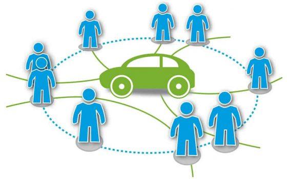 Auto delen en Private Lease