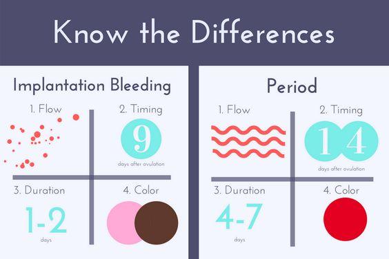 implantation-bleeding