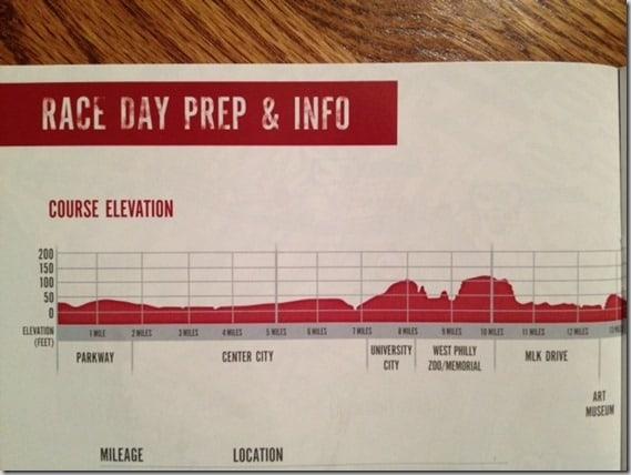 Philadelphia half marathon course map