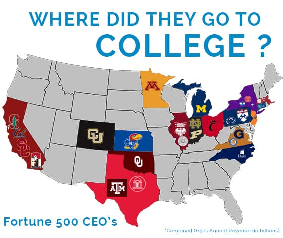 list of colleges that produced Fortune 500 CEOs