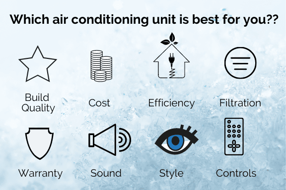 Which air conditioning unit is best for you?