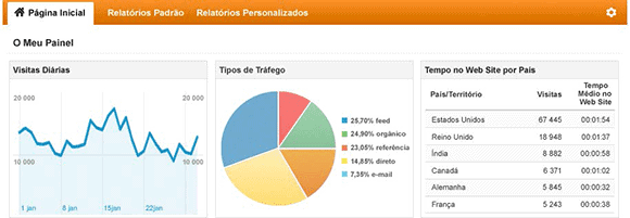 Google Analytics homepage.