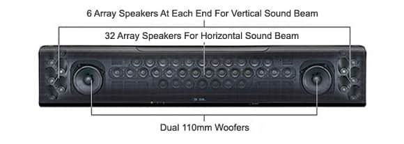 altavoces proyector de sonido
