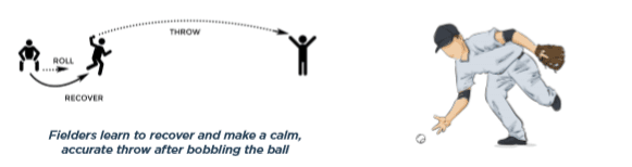 Recovery Drill for Baseball Fielding