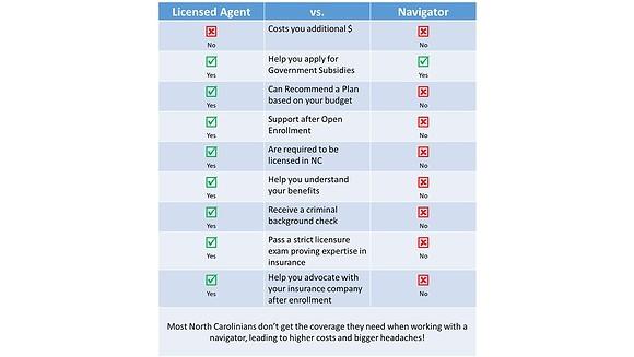 Health Insurance Agent vs navigator