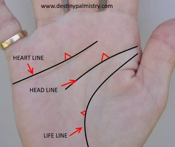 triangle meaning, what a triangle means, palmistry lines, signs of inheritance, signs of success