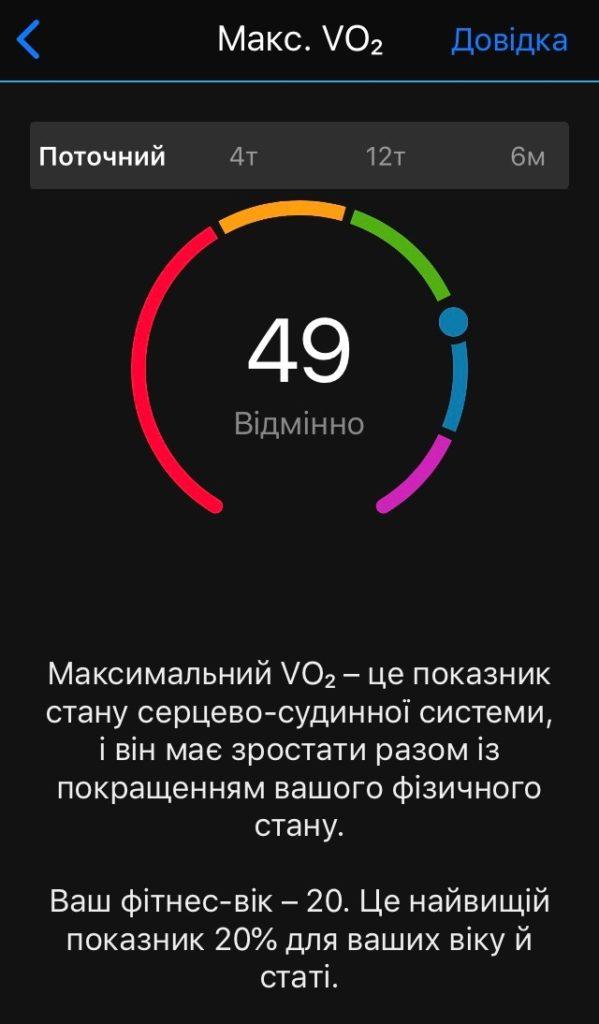 Обзор GARMIN Vivoactive 3 от бегуна 3