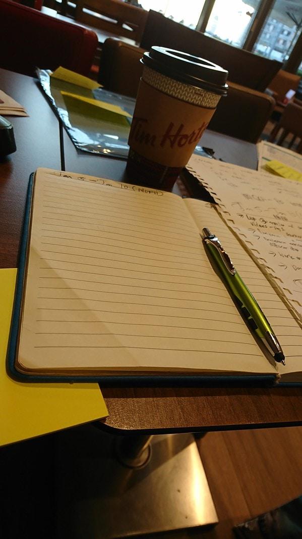 brainstorming 2019 ideas