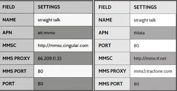 Samsung Galaxy S4 APN Straight Talk settings