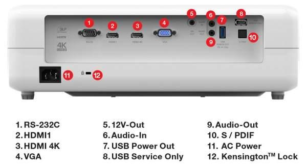 máy chiếu optoma UHD50