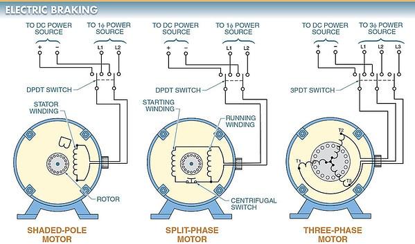 Electric braking through DC Voltage Circuit Diagram
