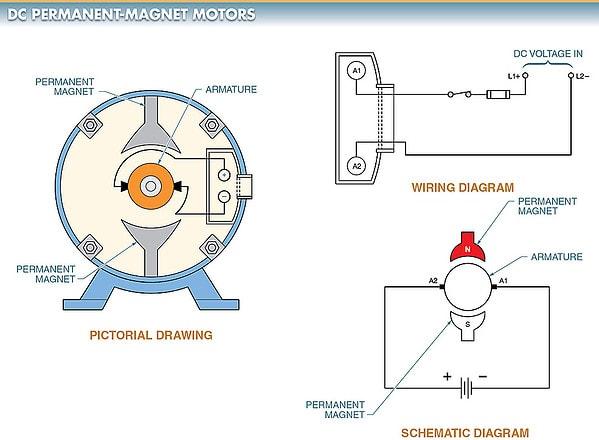DC permanent-magnet motor (Circuit Diagram), Wiring Diagram, Schematic Diagram