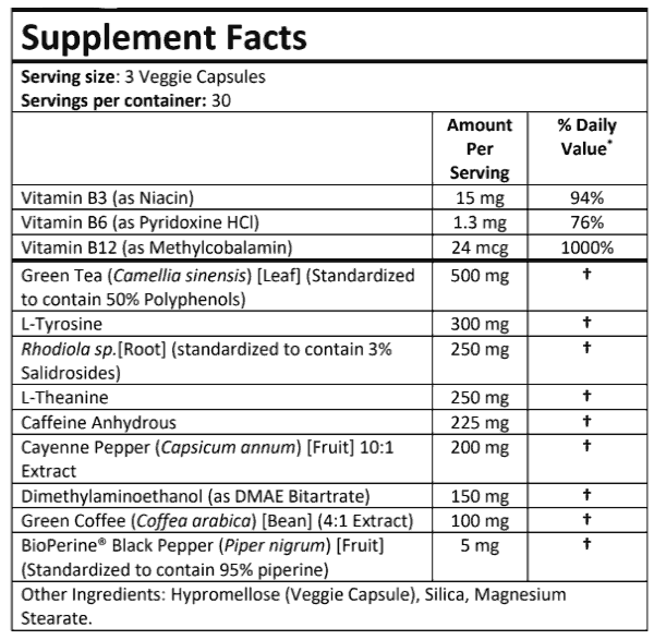 PrimeShred Supplement Facts