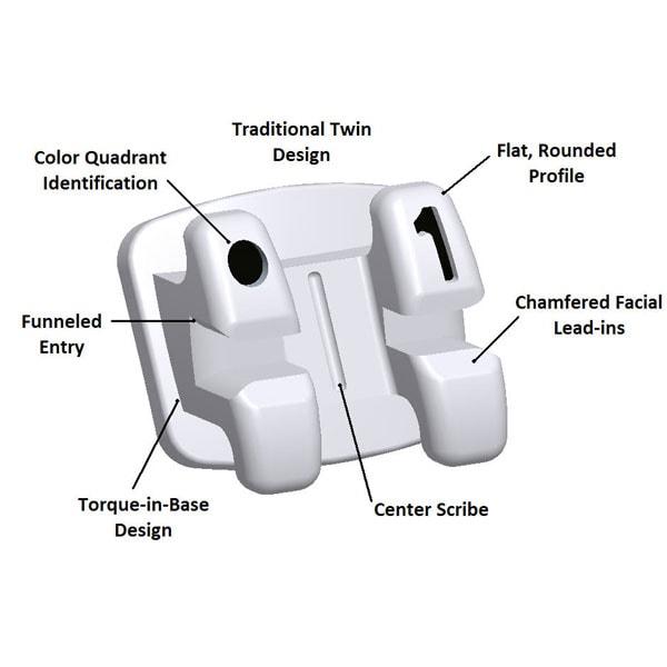 FLI®-Twin-Nudent8