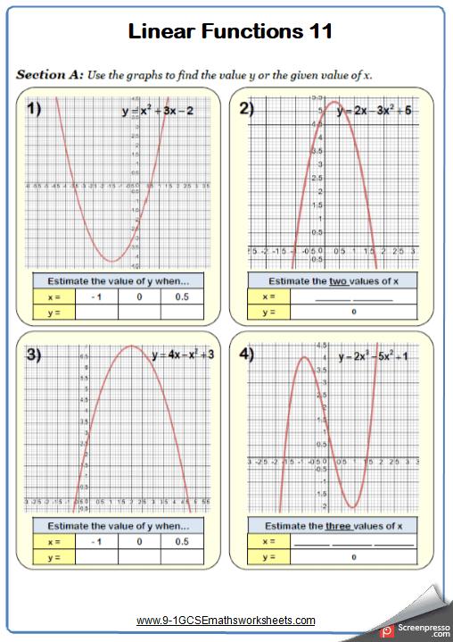 Quadratic Graphs Worksheet 2