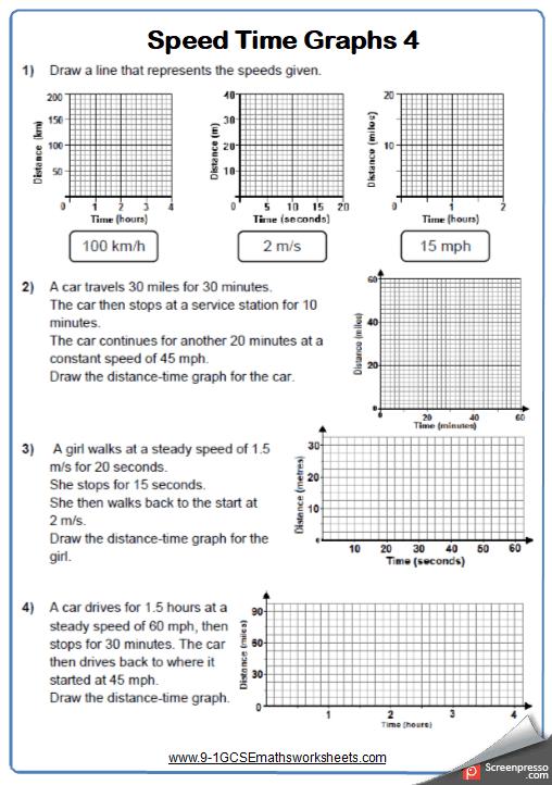 Speed Time Graphs Worksheet 1