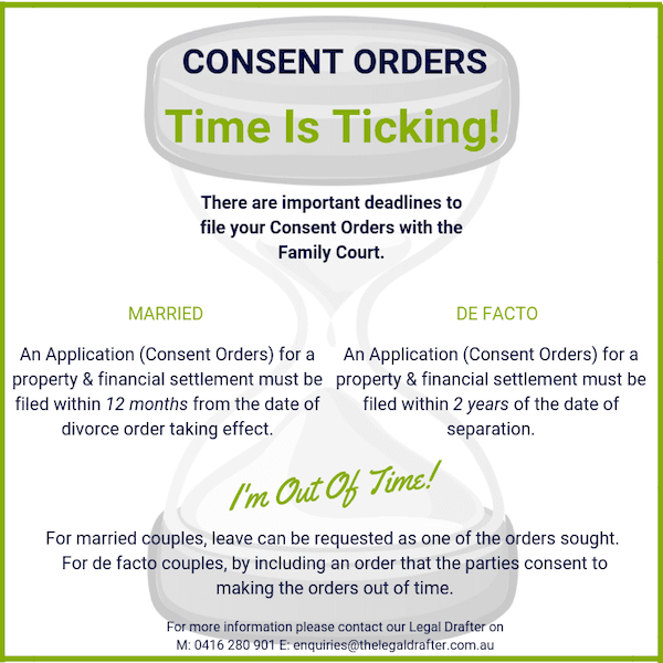 consent order time is ticking graph