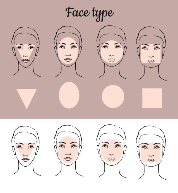 Brilliant How To Contour Your Face Tips And Techniques For Each Face Shape Schematic Wiring Diagrams Amerangerunnerswayorg