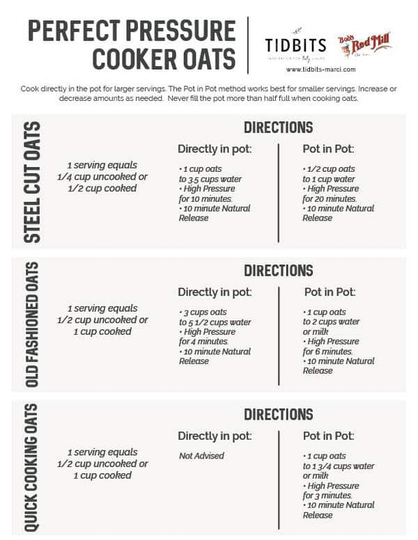 Chart showing cooking times for various oats