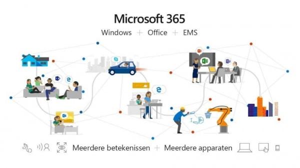 microsoft_365_logo