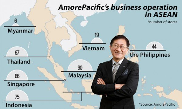 Amorepacific Southeast Asia expansion