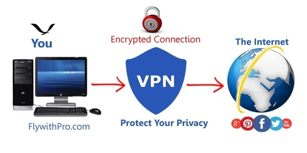 Top 46 Free VPN Services