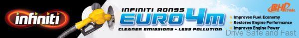 BHPetrol Infiniti RON95 Euro 4M