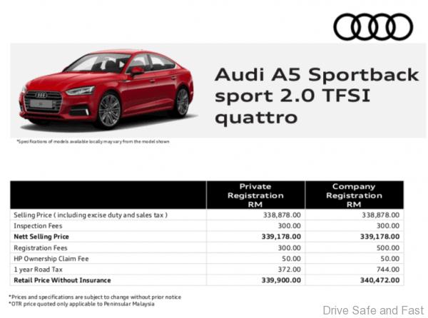 Audi A5 Sportback price list