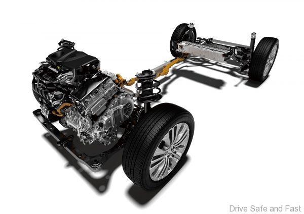 Toyota Harrier 2021 Model_drive system 4x4