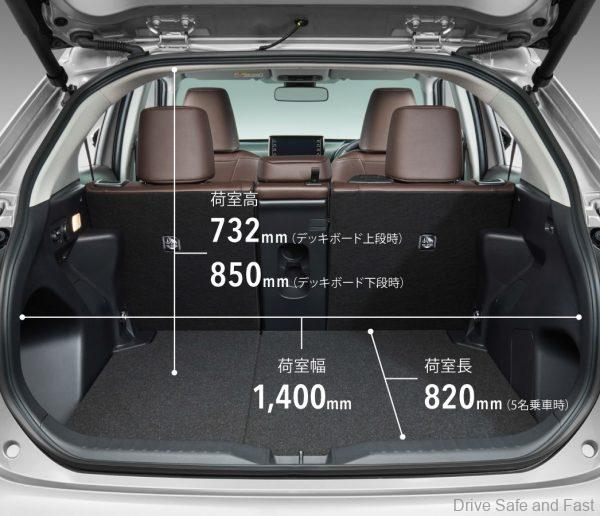 Toyota Yaris Cross rear space calculated