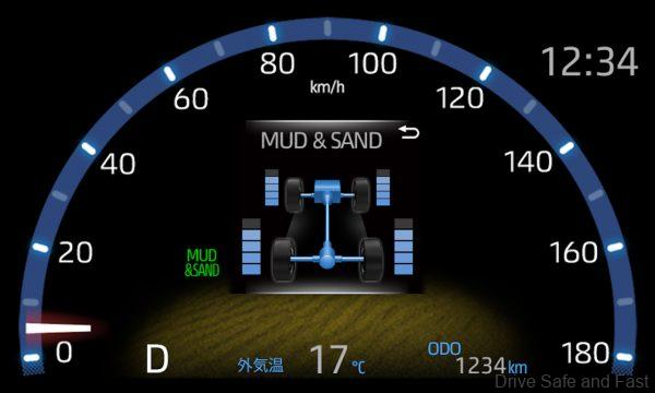 Toyota Yaris Cross off road system