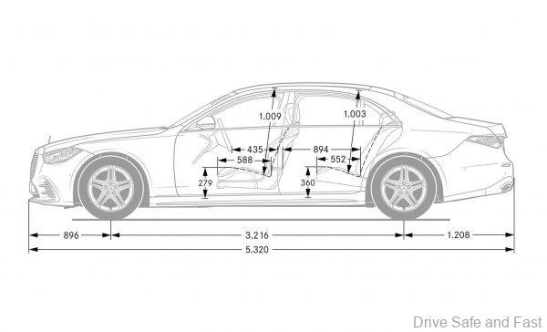 Mercedes-Benz S-Class 2021_side view dimensions