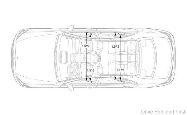 Mercedes-Benz S-Class 2021_top view dimensions