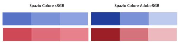 comparazione spazio colore srgb e adobergb