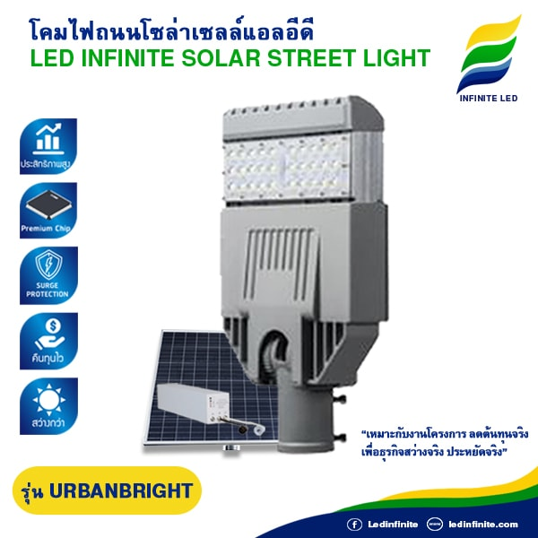 โคมไฟถนนโซล่าเซลล์ LED รุ่น URBANBRIGHT