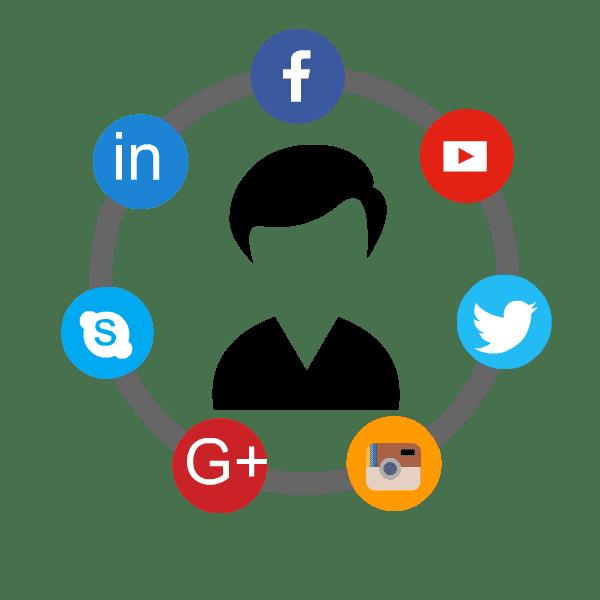 Zulution Social Media Integration at web design Miami services