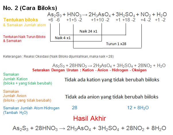 As2S3 + HNO3 → 2H3AsO4 + 3H2SO4 + NO2 + H2O