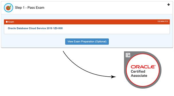 Oracle Database Cloud Service Certification Level 1Z0-998