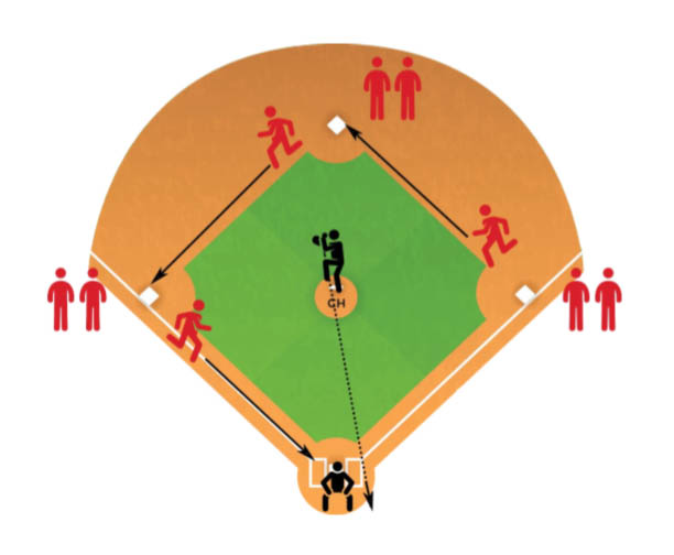 Wild Pitch Baseball Baserunning Drill